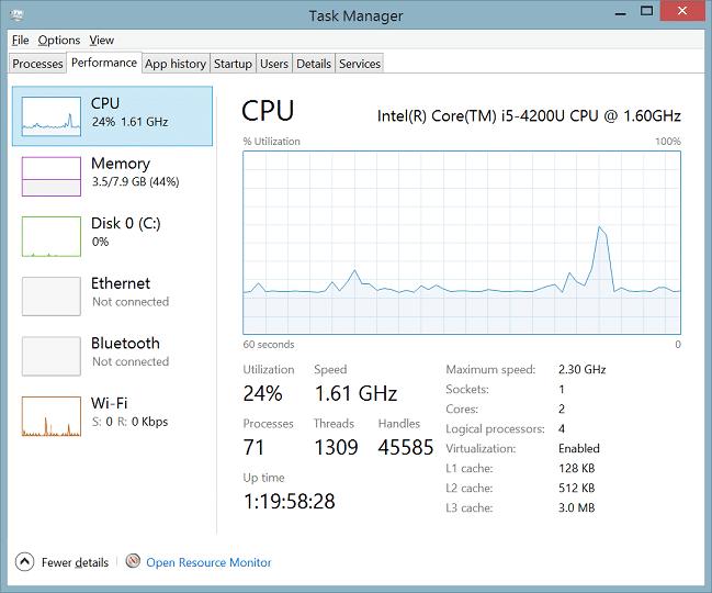 Windows 8 Task Manager: CPU Info