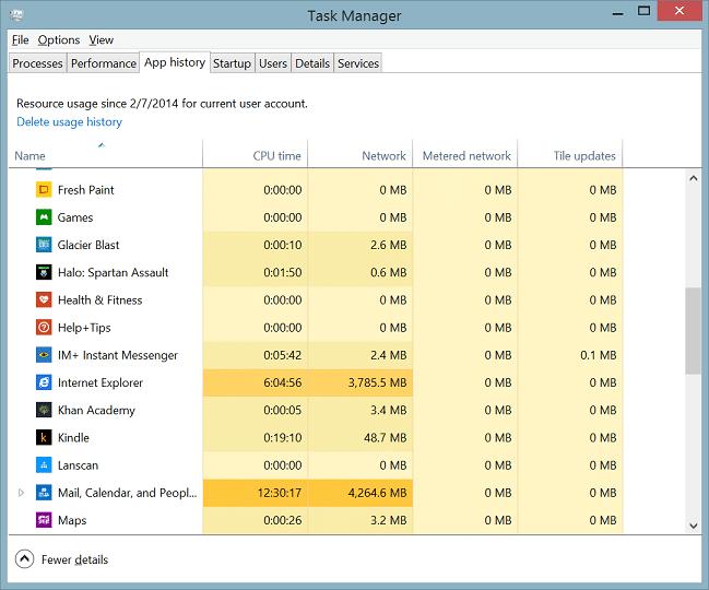 Windows 8 Task Manager: App History