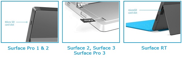 How To Add a MicroSD Card to Surface Tablets