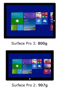 Surface Pro 2 and Surface Pro 3 Comparison - Weight