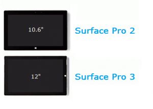 Surface Pro 3 Features: Scrren