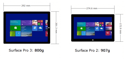 Surface Pro 3 Hands On - Form Factor