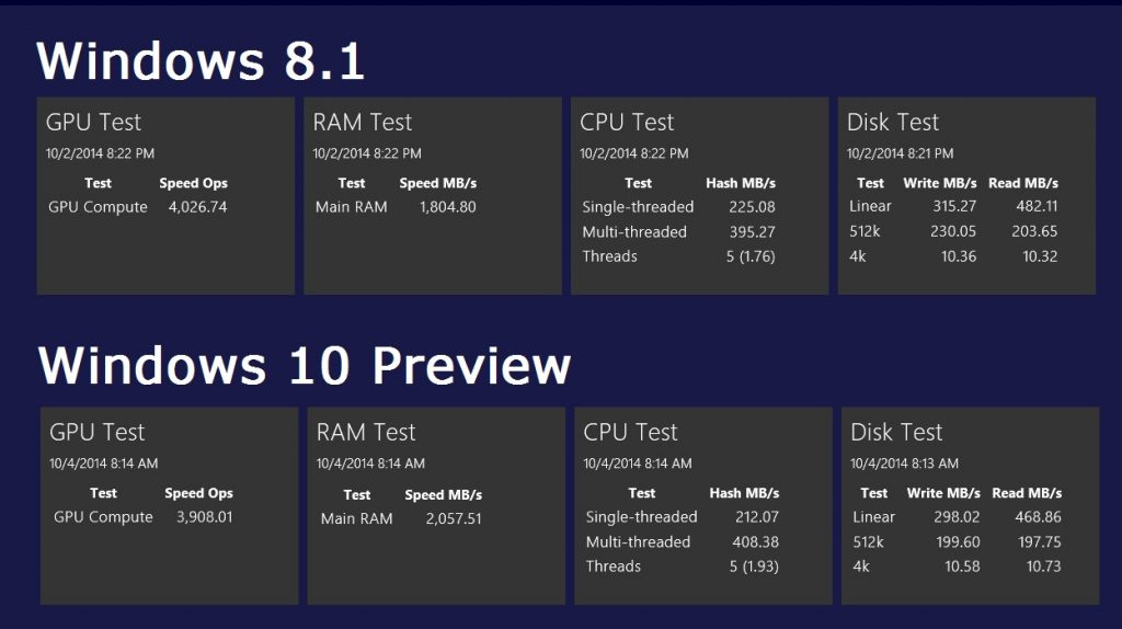 Windows 10 Preview on Surface-Performance