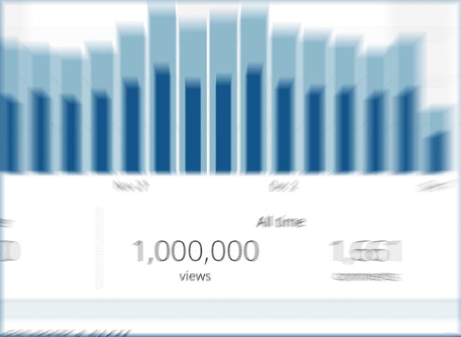 One Million Views on lovemysurface.net