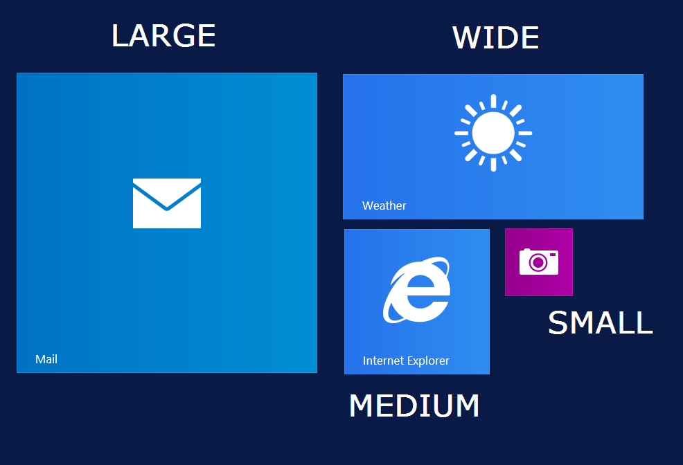 Set Up Your New Surface Tile Options Tile Examples