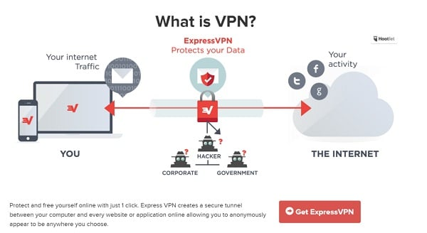 ExpressVPN Review Another VPN Option for your Surface