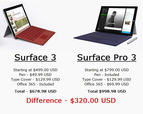 Surface 3 or Surface Pro 3 Cost