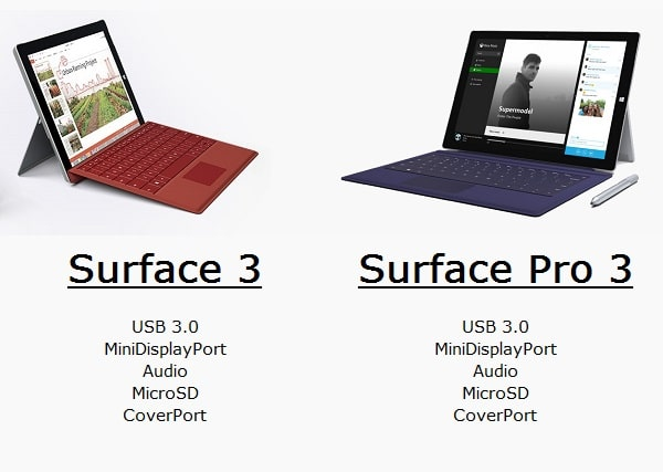 Surface 3 or Surface Pro 3 Ports