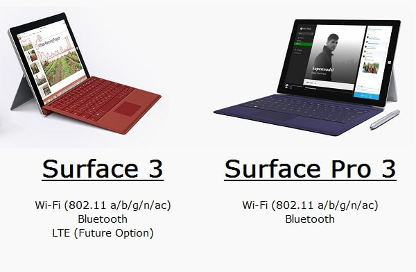 Surface 3 or Surface Pro 3 WiFi
