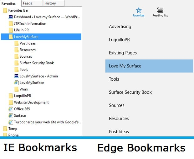 Edge Browser on Surface Bookmarks