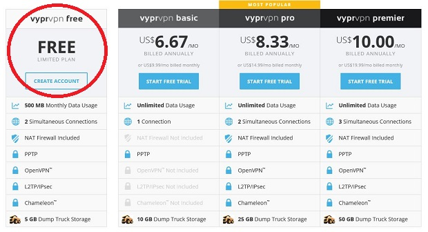 Vyprvpn pro apk gratis | VyprVPN Premium (Cracked)  2019-02-16