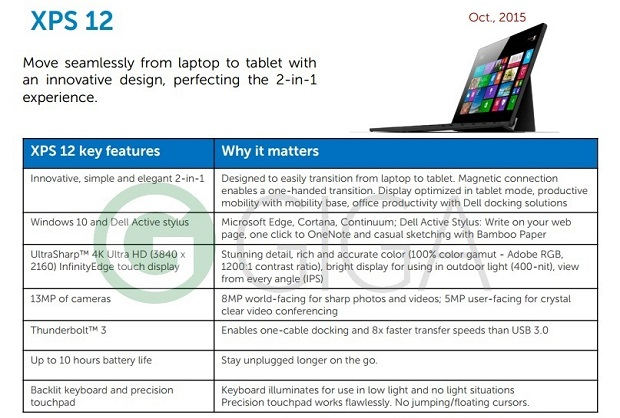 Weekly Surface News Roundup XPS 12