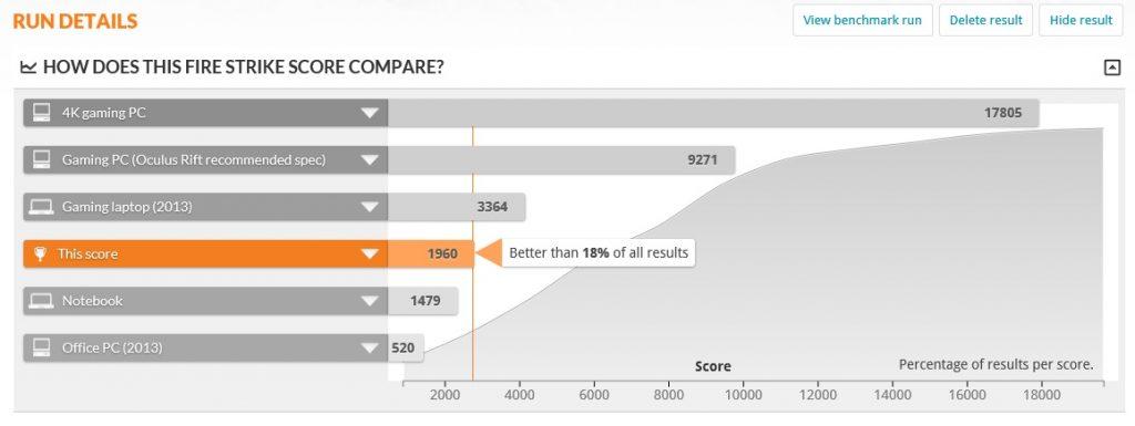 Surface Book GPU Improve Performance - Firestrike Global