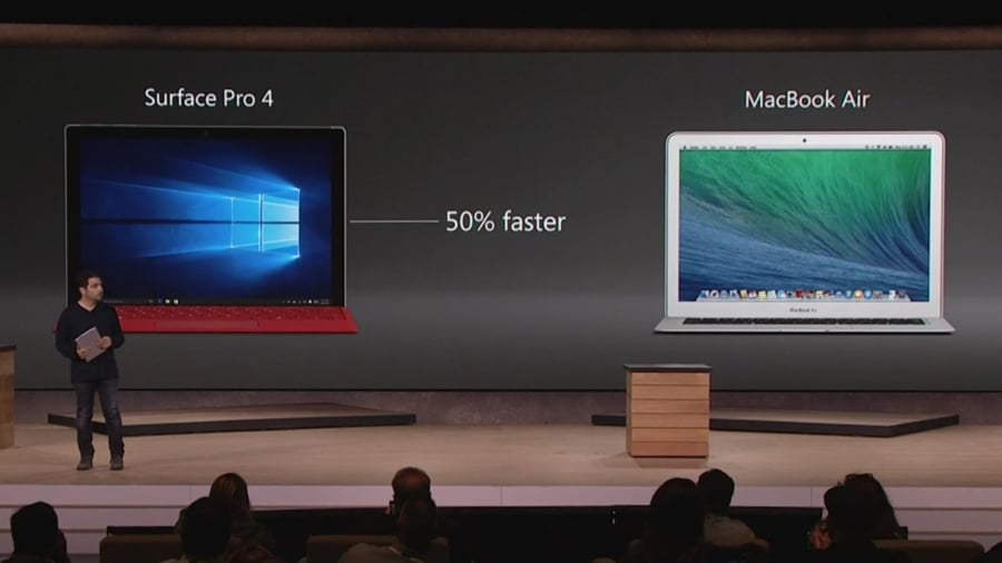 My Experience Switching from Macbook Air to Surface Pro 4