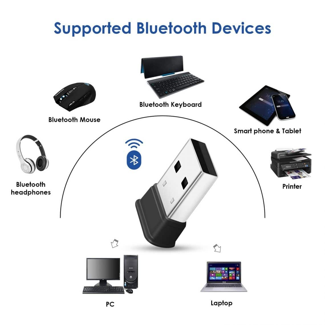 HIGHEVER USB Bluetooth 4.0 Adapter